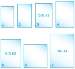 A5 Format Größe